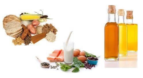 keto dieet eiwitten vet en koolhydraten